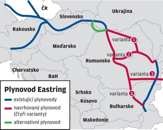 Plynovod Eastring. Zdroj: www.lidovky.cz