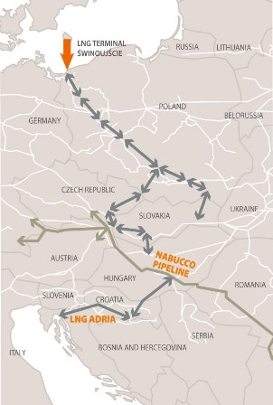 Severo-južný plynový koridor. Zdroj: www.en.gaz-system.pl