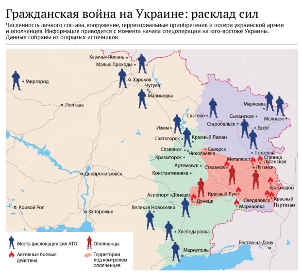 Rozloženie síl na východe Ukrajiny. Zdroj: RIA NOVOSTI