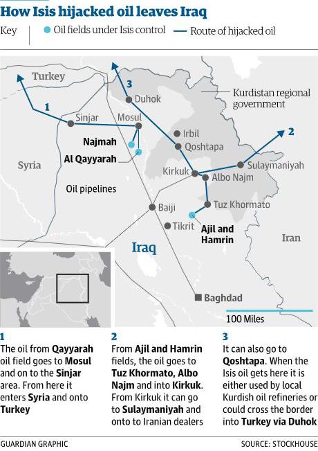 Ako ropa ukoristená ISIL opúšťa Irak. Zdroj: www.guim.co.uk